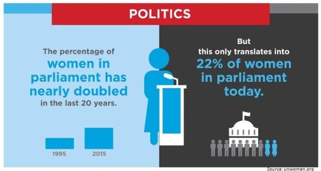 Pushing towards parity in European national elections— Vote for #womeninpolitics 2015!